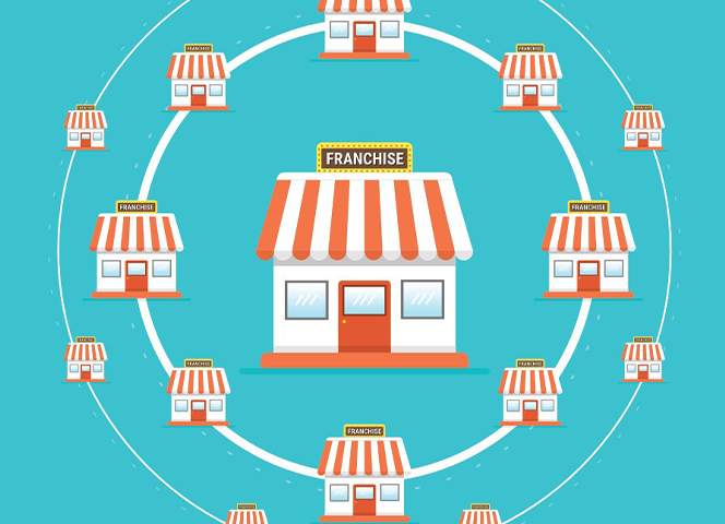 What is franchising all about?